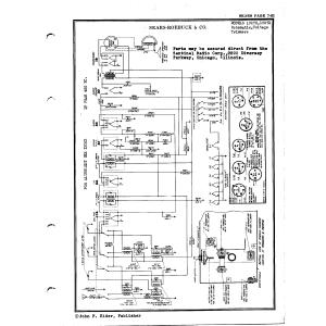 Sears Roebuck & Co. 1937X