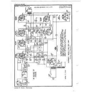 Sears Roebuck & Co. 1972, Late