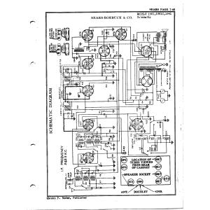 Sears Roebuck & Co. 1981