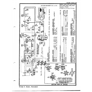 Sears Roebuck & Co. 1986