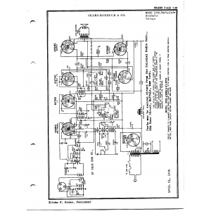 Sears Roebuck & Co. 1998, Early