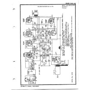 Sears Roebuck & Co. 1998, Late
