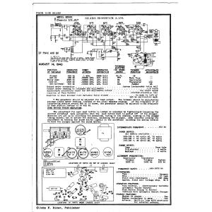 Sears Roebuck & Co. R5561