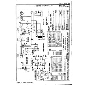 Sears Roebuck & Co. S61