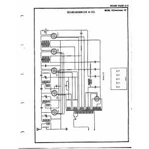 Sears Roebuck & Co. Silvertone FF