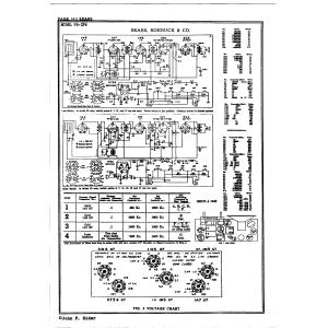Sears Roebuck & Co. XP6