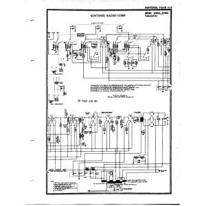 Sentinel Radio Corp. 1030A