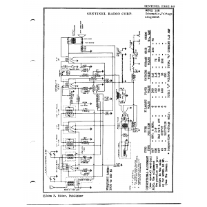 Sentinel Radio Corp. 10M