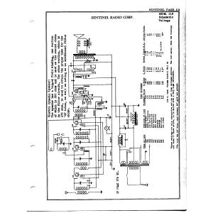 Sentinel Radio Corp. 118