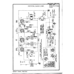 Sentinel Radio Corp. 119B