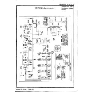 Sentinel Radio Corp. 124AE