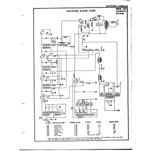 Sentinel Radio Corp. 125