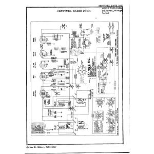 Sentinel Radio Corp. 130B