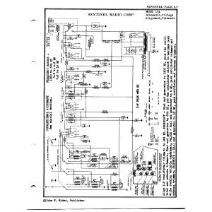 Sentinel Radio Corp. 19A