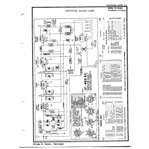 Sentinel Radio Corp. 1U-194UL