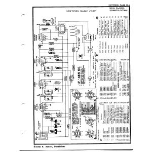Sentinel Radio Corp. 1U-195UL