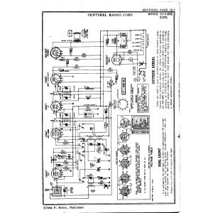 Sentinel Radio Corp. 1U-212UL