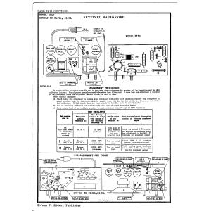 Sentinel Radio Corp. 1U-214UL