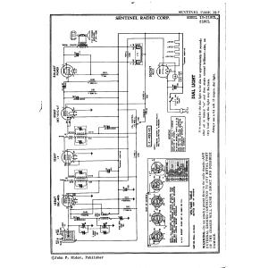 Sentinel Radio Corp. 1U-218UL