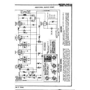 Sentinel Radio Corp. 1U-226