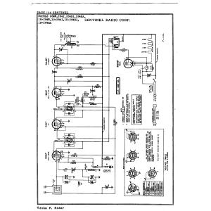 Sentinel Radio Corp. 1U-284NA