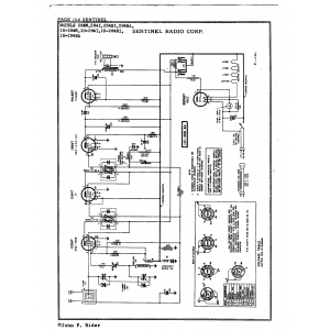 Sentinel Radio Corp. 1U-284W