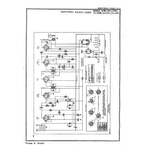 Sentinel Radio Corp. 1U-293I