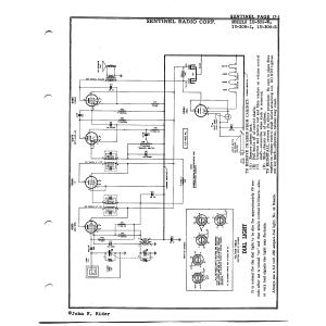 Sentinel Radio Corp. 1U-309-I