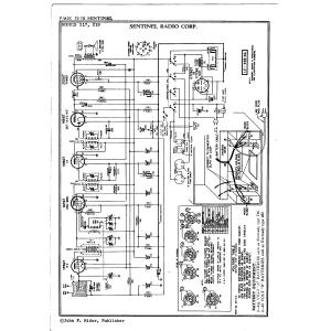 Sentinel Radio Corp. 219