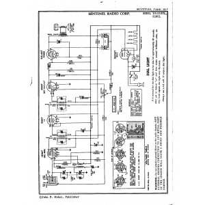 Sentinel Radio Corp. 21UL