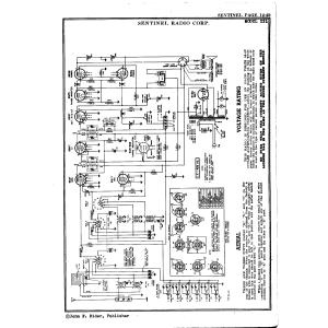 Sentinel Radio Corp. 221