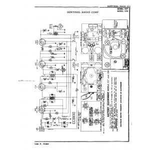 Sentinel Radio Corp. 227