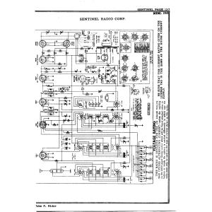 Sentinel Radio Corp. 230