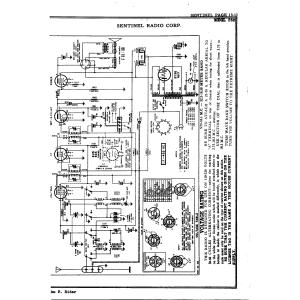 Sentinel Radio Corp. 232
