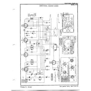 Sentinel Radio Corp. 247