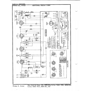 Sentinel Radio Corp. 248