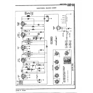 Sentinel Radio Corp. 249