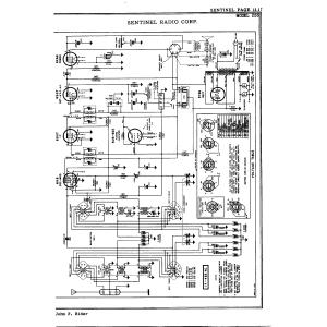 Sentinel Radio Corp. 255