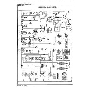 Sentinel Radio Corp. 256