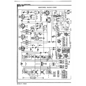 Sentinel Radio Corp. 257