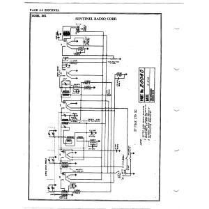 Sentinel Radio Corp. 261