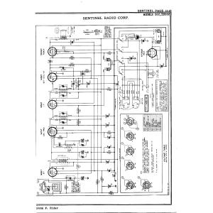 Sentinel Radio Corp. 262