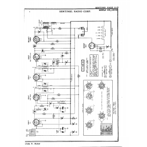 Sentinel Radio Corp. 263