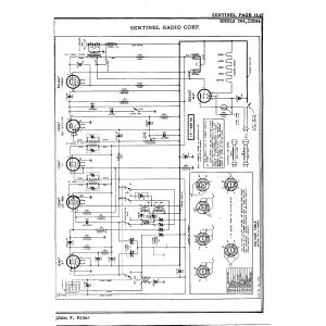 Sentinel Radio Corp. 264