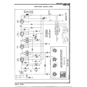 Sentinel Radio Corp. 265