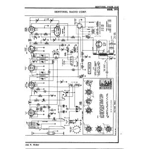 Sentinel Radio Corp. 268