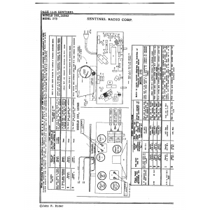 Sentinel Radio Corp. 273