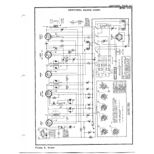 Sentinel Radio Corp. 276P