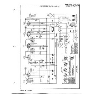 Sentinel Radio Corp. 285P