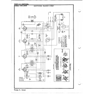 Sentinel Radio Corp. 286PR